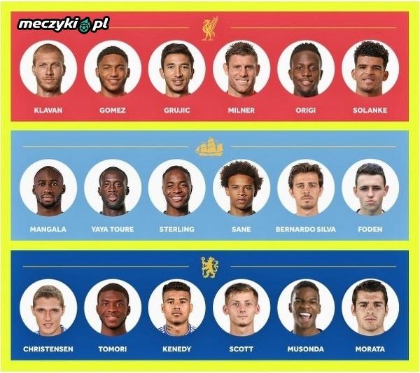 Ławka Man City w porównaniu do Chelsea i Liverpoolu