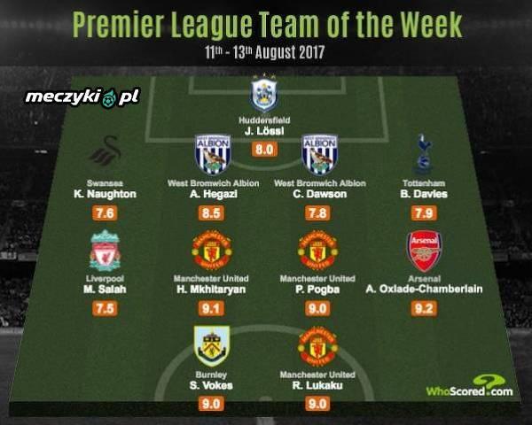 XI 1. kolejki Premier League