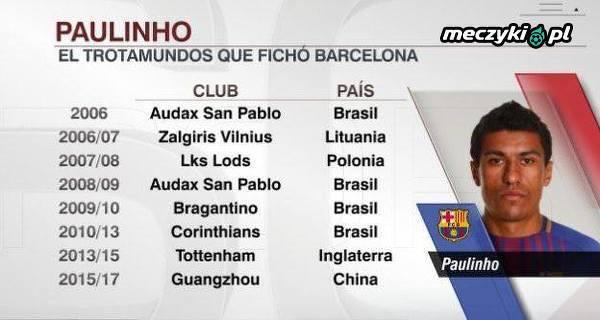 """Bogate"" CV Paulinho"