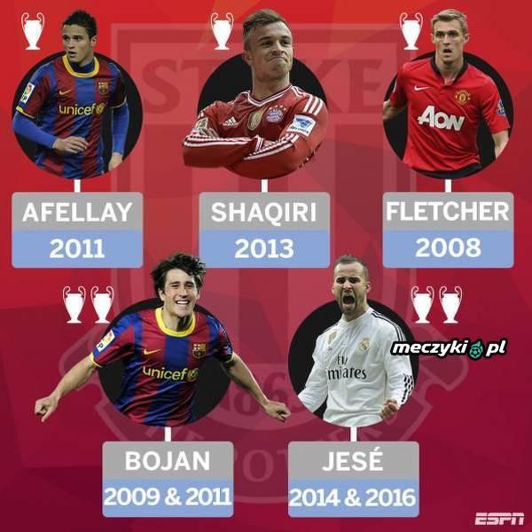 Zwycięzcy Ligi Mistrzów ze Stoke