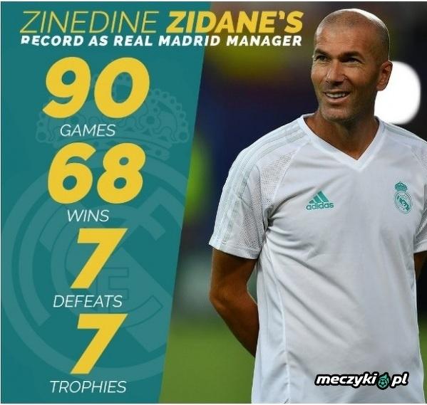 Świetne statystyki Zidane