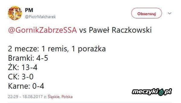 Mecze Górnika prowadzone przez sędziego Raczkowskiego
