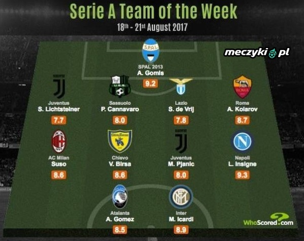 XI 1. kolejki Serie A