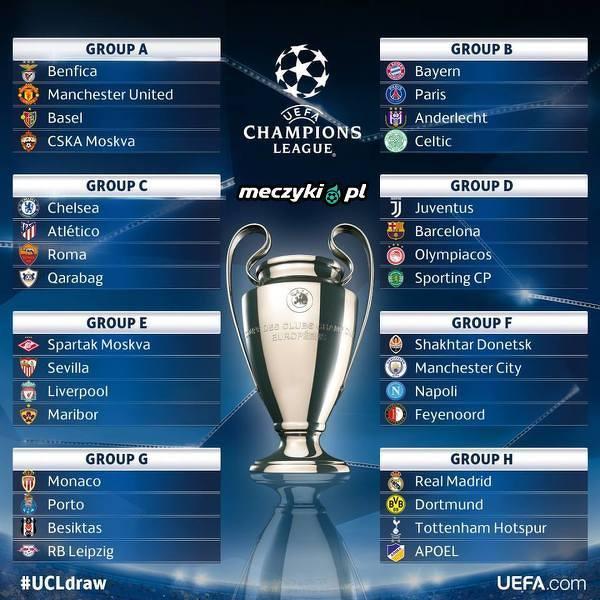 Расписание матчей «Реала» в 2018 году