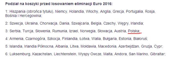 Polska jednak w 3 koszyku