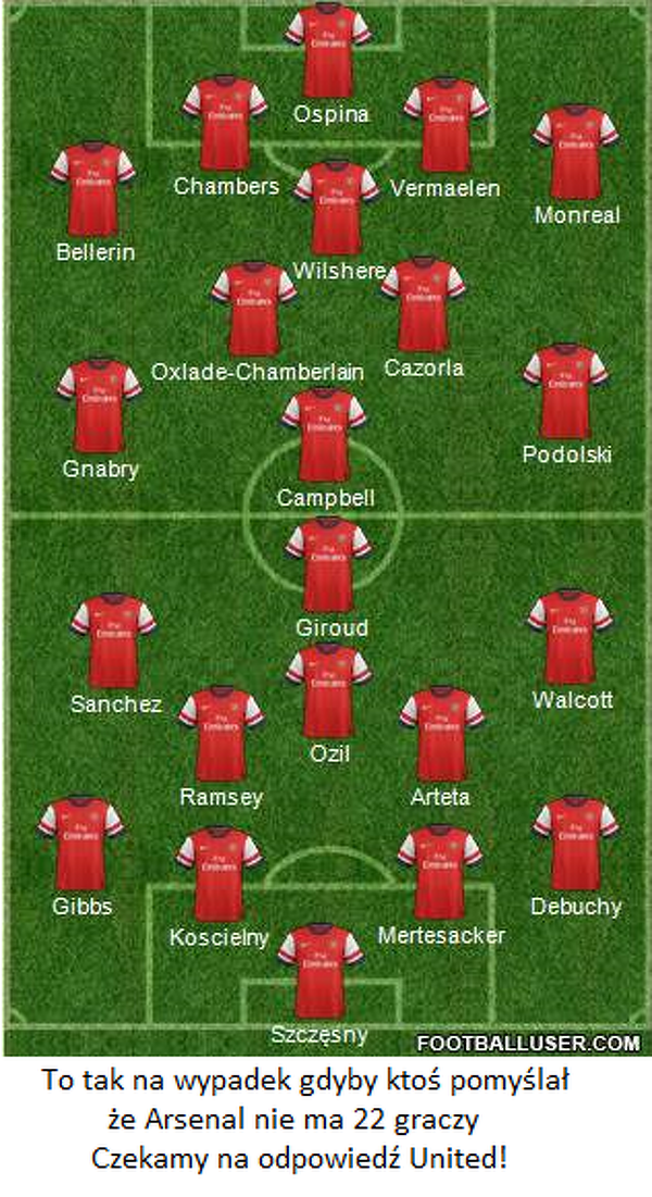 Arsenal też nieźle wzmocnił skład