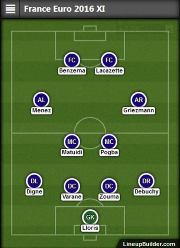 Francja może mieć świetną pakę na EURO 2016