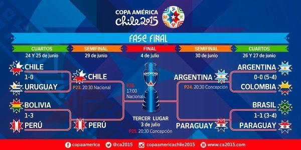 Chile czy Argentyna?
