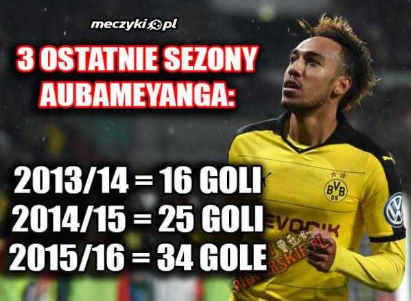 Postępy gwiazdy BVB !