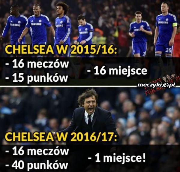 Chelsea w poprzednim i obecnym sezonie