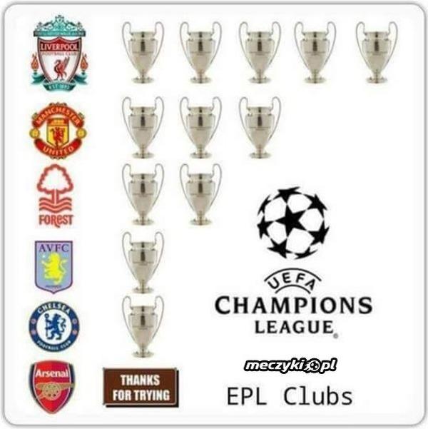 Arsenal w Lidze Mistrzów