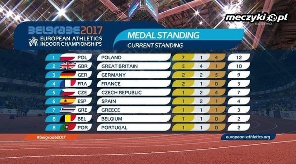 Wygrywamy klasyfikację medalową w Belgradzie