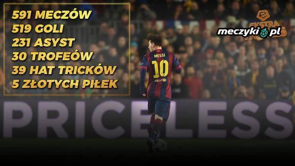Messi strzelił 301 goli na Camp Nou