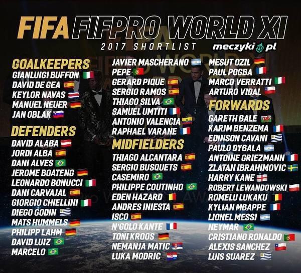 Nominacje do 11 roku FIFA