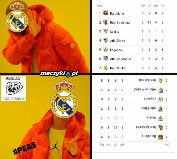 Real Madryt w tym sezonie