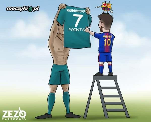 Ronaldo wie ile to już punktów