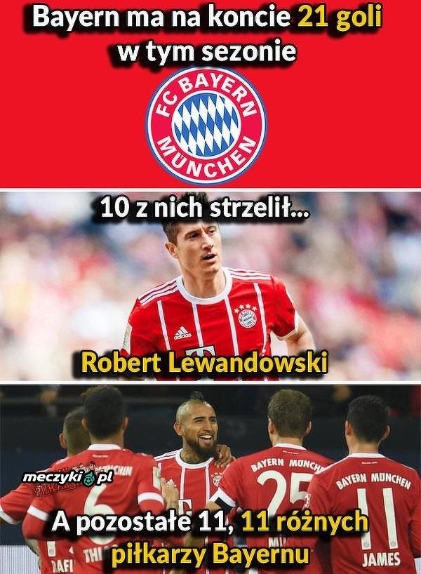 Kto strzela gole dla Bayernu?