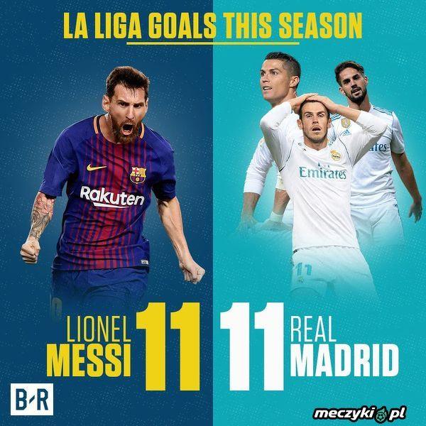 Messi vs Real Madryt w tym sezonie...