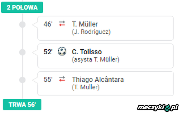 Dobry mecz Müllera