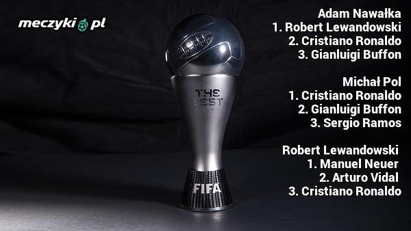 Polskie głosy w plebiscycie FIFA The BEST