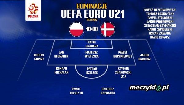 Skład Polaków na bardzo ważny mecz z Duńczykami