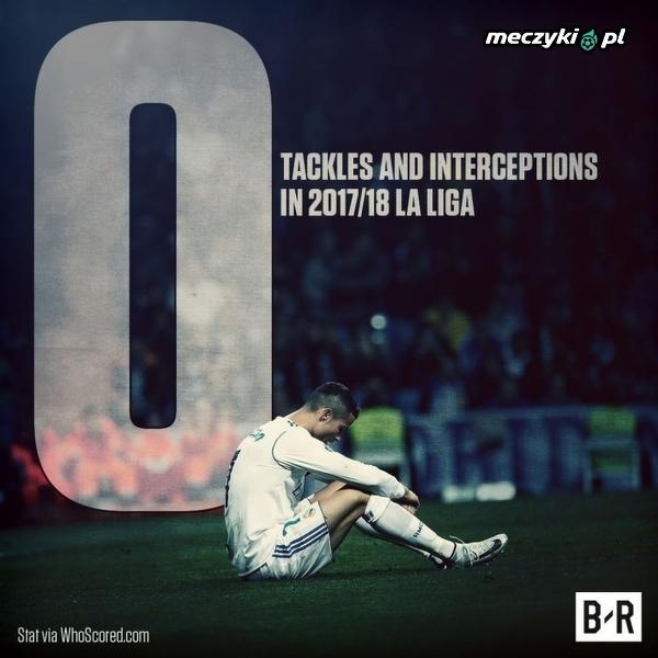 Tyle udanych wślizgów i przechwytów zaliczył w tym sezonie Cristiano Ronaldo