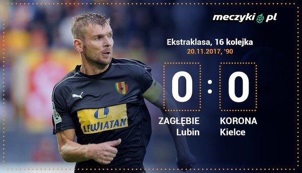 Kolejne 0:0 w polskiej Ekstraklasie