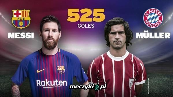 Leo Messi zrównał się z legendą