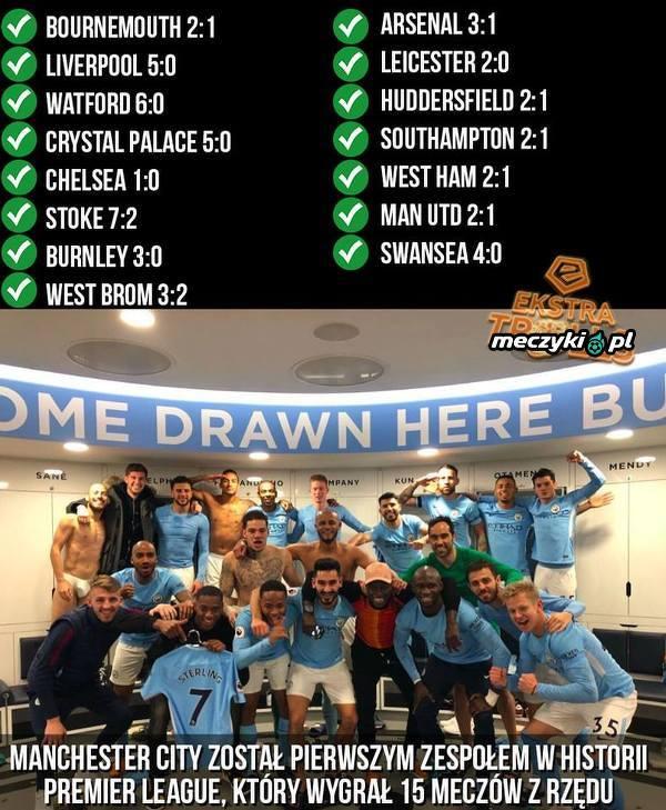 Czy ktoś zatrzyma Manchester City?