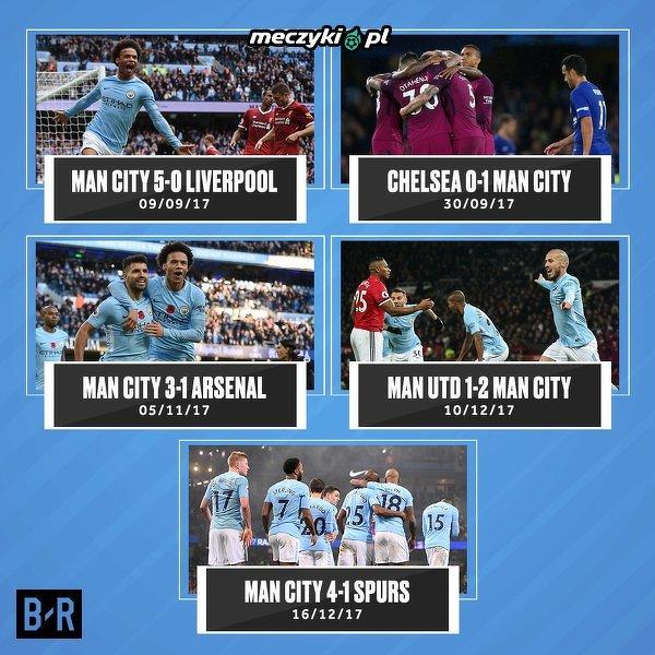 Manchester City. Niepowstrzymani.