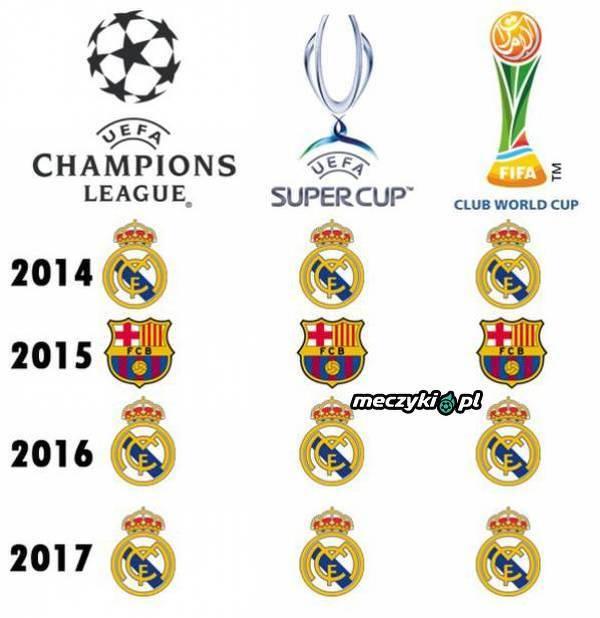 Dominacja zespołów z LaLiga w europejskich rozgrywkach