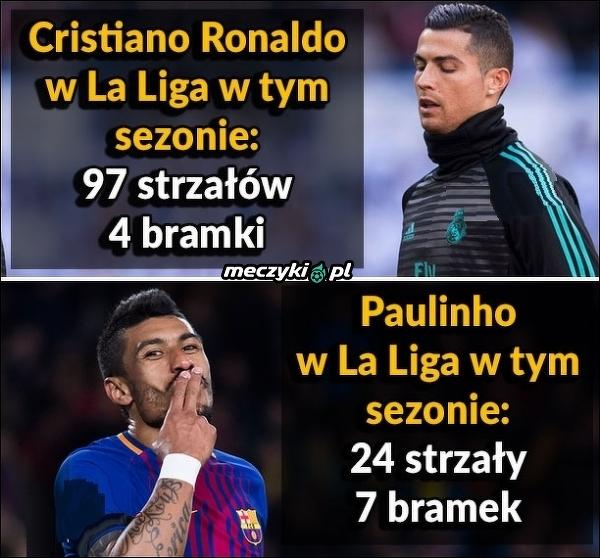 Cristiano Ronaldo vs Paulinho w La Liga
