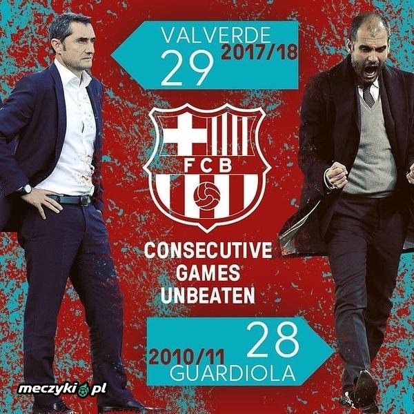 Valverde pokonał rekord Guardioli w Barcelonie