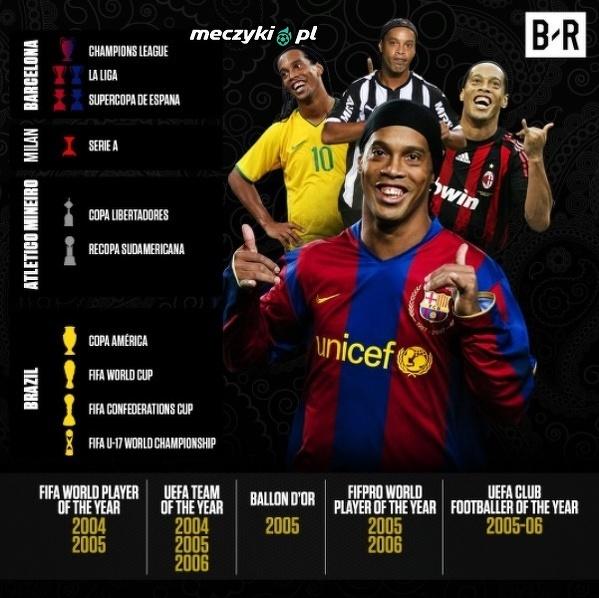 Wszystkie trofea Ronaldinho w karierze