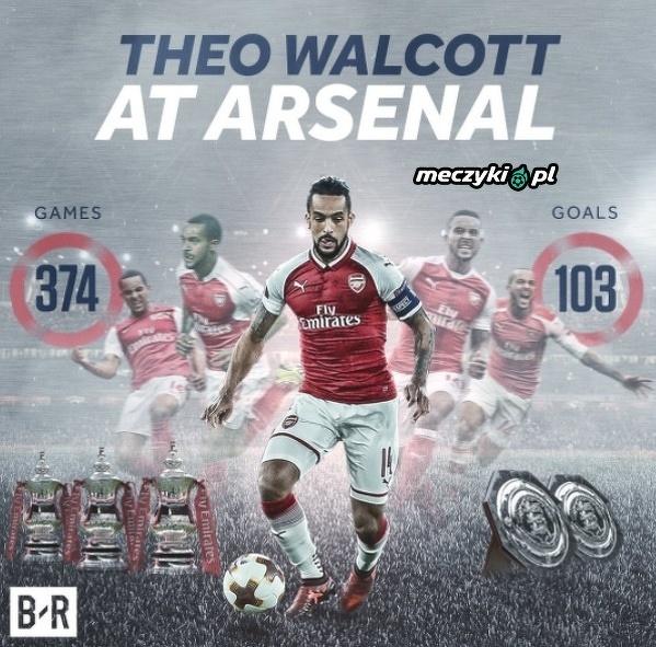 Statystyki i trofea Theo Walcotta w Arsenalu