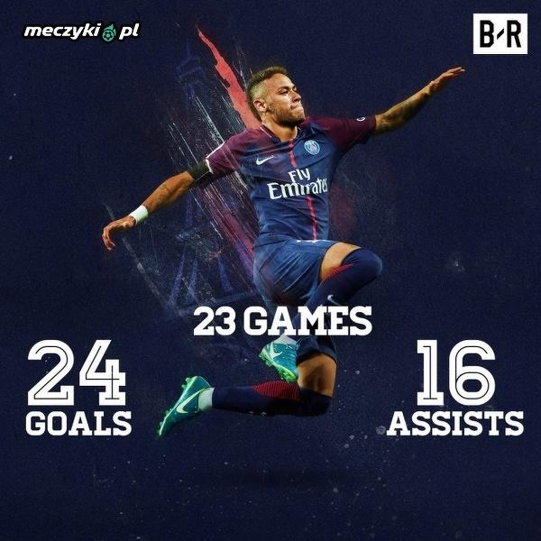 Neymar jest w tym sezonie po prostu niemożliwy