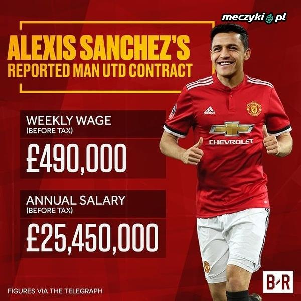 Ujawniono szczegóły przenosin Alexisa do Manchesteru United