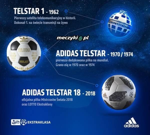 ADIDAS Telstar 18 - nowa piłka w Ekstraklasie