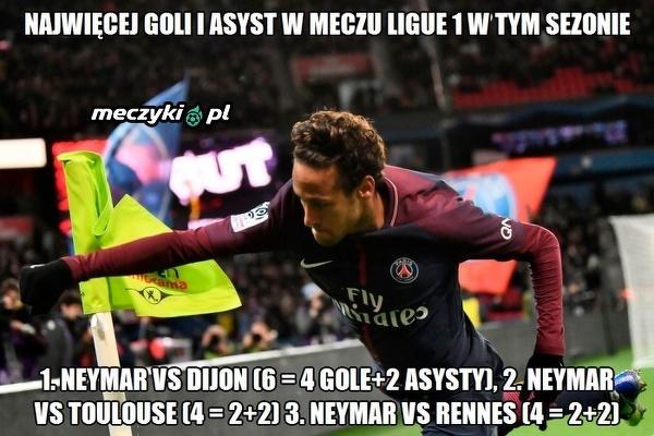 Neymar wyprzedził całą Ligue 1