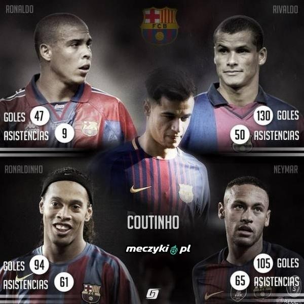 Czy Coutinho w barwach Barcelony dorówna brazylijskim legendom?