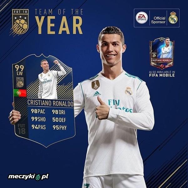 Najlepszy piłkarz w najnowszej wersji FIFA