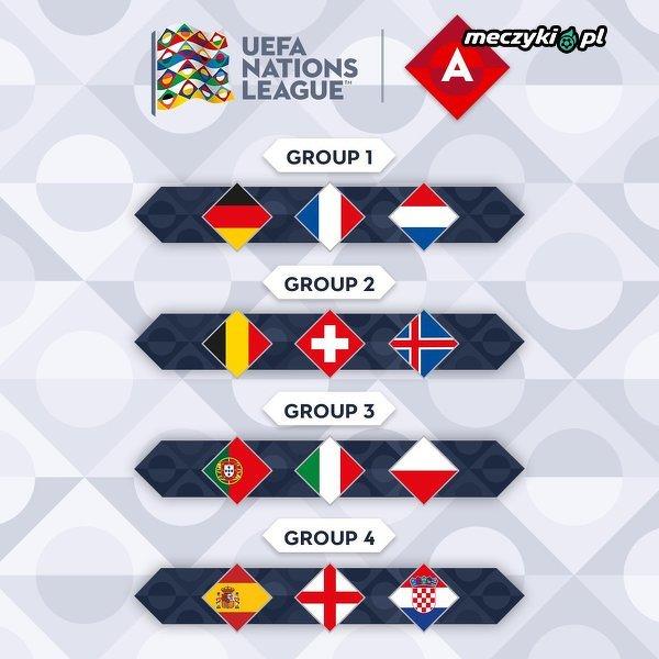 Polska z Włochami i Portugalią w Lidze Narodów!