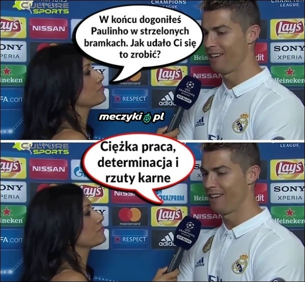 Sekret Cristiano Ronaldo