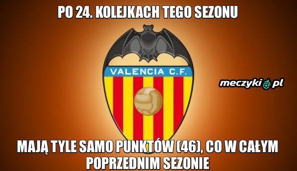 Valencia wyrównała wynik z poprzedniego sezonu