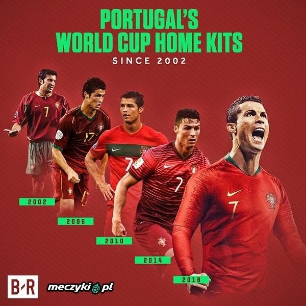 7e9f4df70 Tak ewoluowały stroje na mundial reprezentacji Portugalii ...