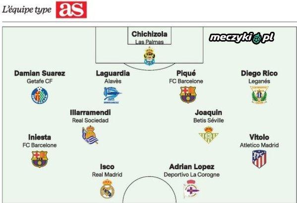 Jedenastka La Liga wg AS