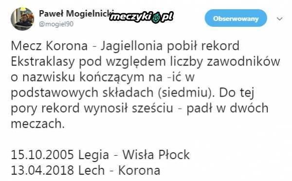 Ciekawostka z meczu Korona - Jagiellonia