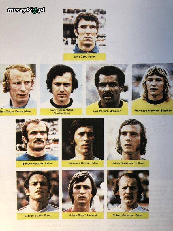 Najlepsza 11 Mundialu z 1974 roku