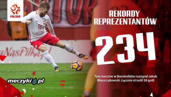 Rekordy Reprezentantów Polski