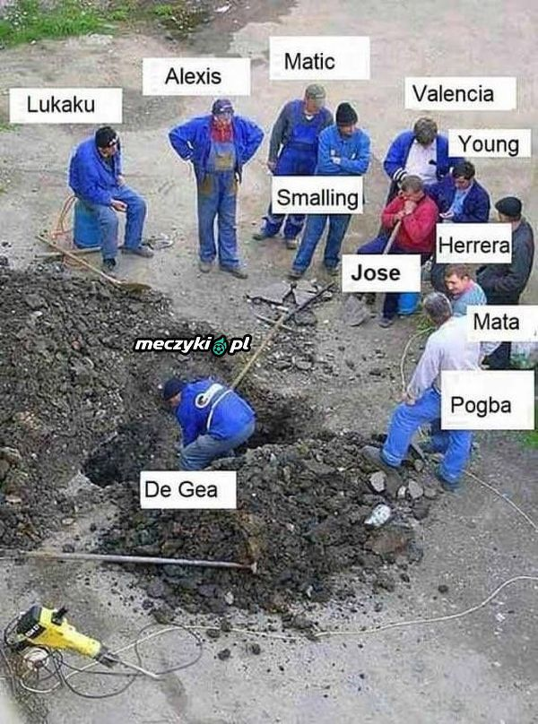 Manchester United w tym sezonie